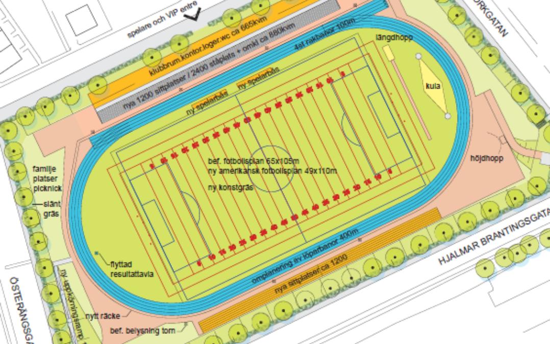 Uppgradering idrottsanläggning (Utfört inom Tema Arkitekter)